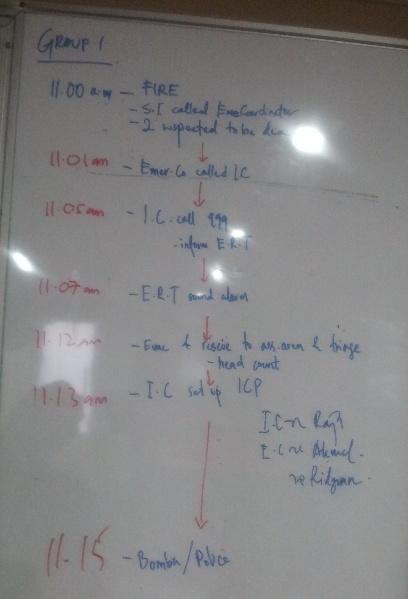 Lab Pemantapan Pelaksanaan Keselamatan dan Kesihatan Pekerjaan JPS Malaysia (sesi 2) 120