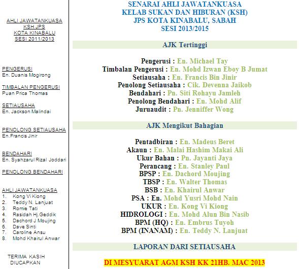 KSH KOTA KINABALU - AGM dan pemilihan sesi 2013-2015 1210