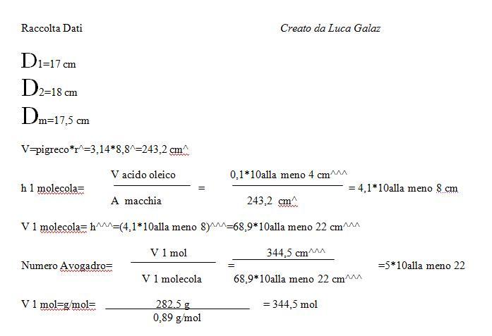 Appunti esperimento di chimica: calcolare numero di Avogadro (dati sperimentali) Avogad10
