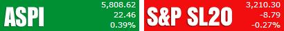 Trade Summary Market - 27/09/2013  Aspi44