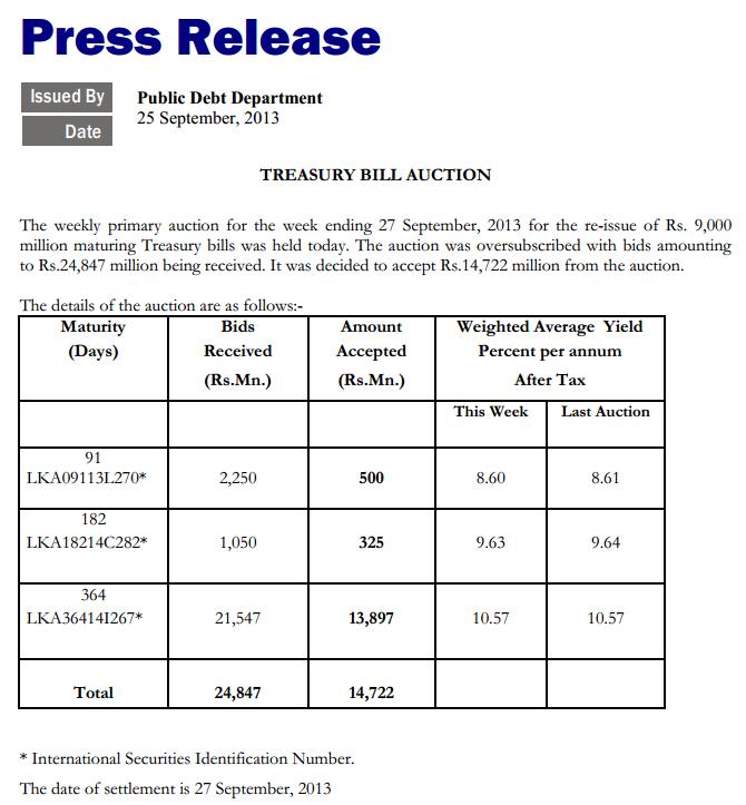 Treasury bill auction held on 25 September 2013 Cbsl10