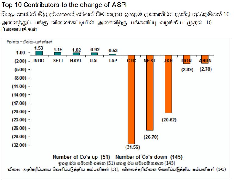 Trade Summary Market - 21/08/2013 Cont16