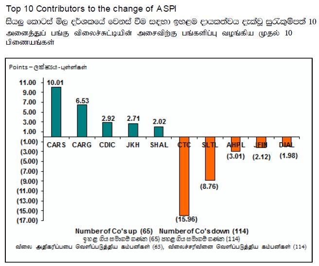 Trade Summary Market - 16/09/2013 Cont35