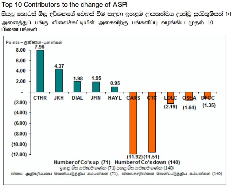 Trade Summary Market - 23/09/2013 Cont39