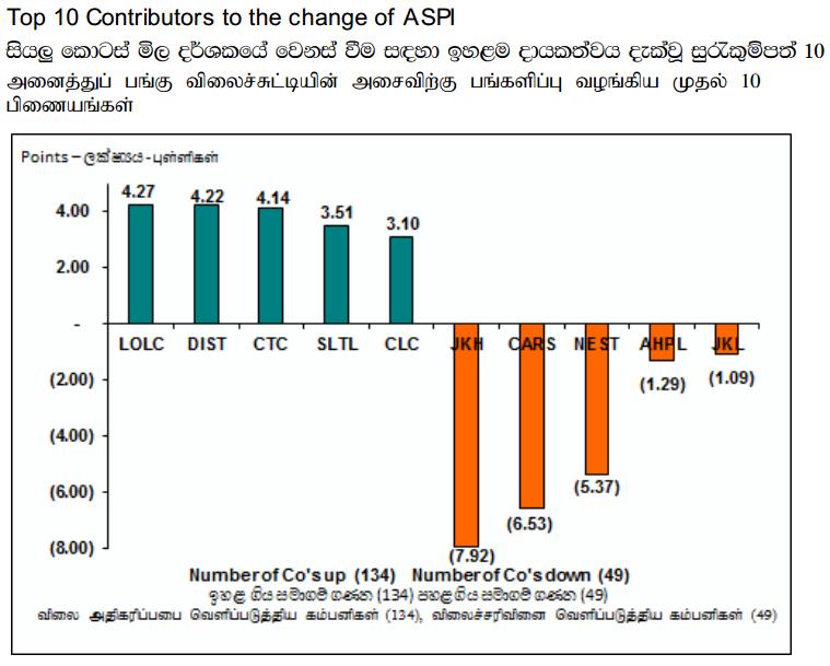 Trade Summary Market - 27/09/2013  Cont43