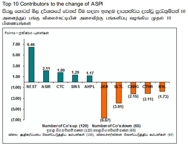 Trade Summary Market - 03/10/2013 Cont48