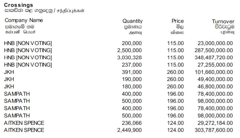 Trade Summary Market - 14/08/2013 Cros10