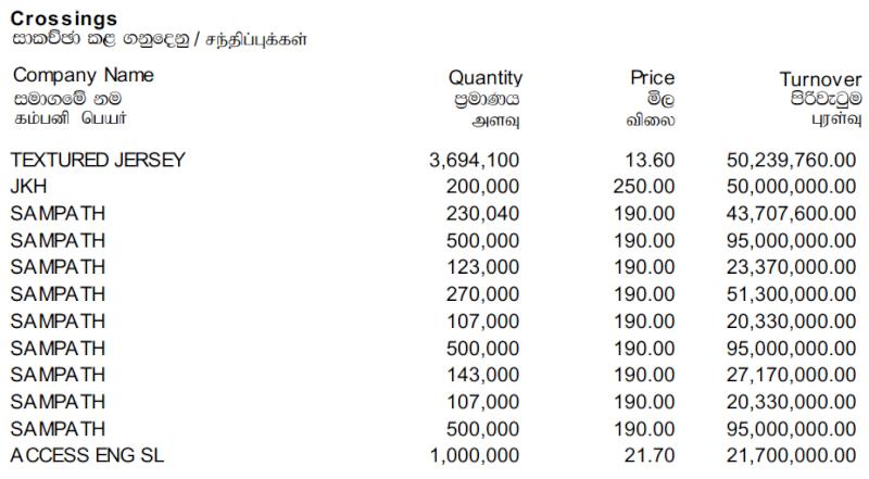 Trade Summary Market - 21/08/2013 Cross17