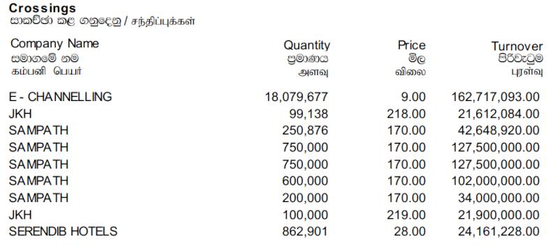 Trade Summary Market - 01/10/2013 Cross43