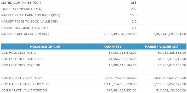 Trade Summary Market - 08/08/2013 Cse210