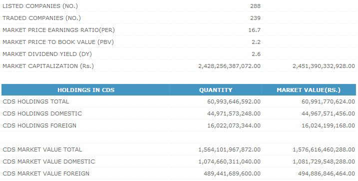 Trade Summary Market - 26/08/2013 Cse212