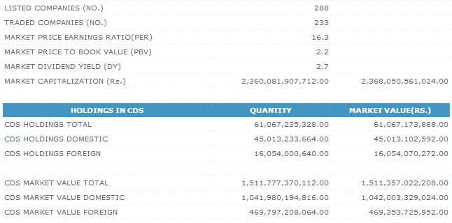 Trade Summary Market - 16/09/2013 Cse213