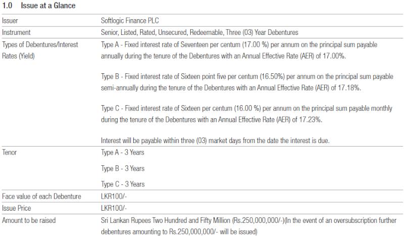 Softlogic Finance - Debenture Issue Deb110