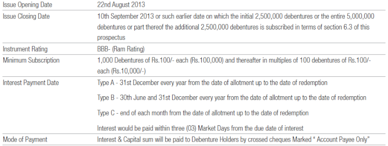Softlogic Finance - Debenture Issue Deb210