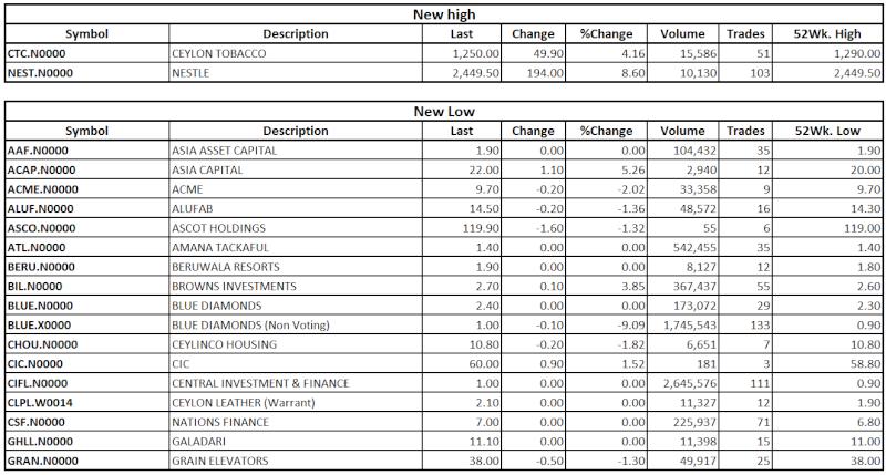 Trade Summary Market - 14/08/2013 Hilo10