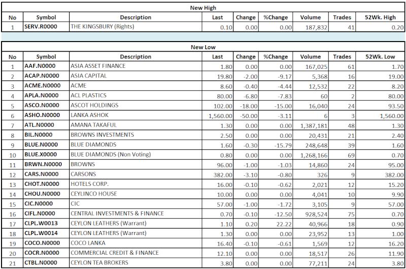 Trade Summary Market - 27/08/2013 Hilo11