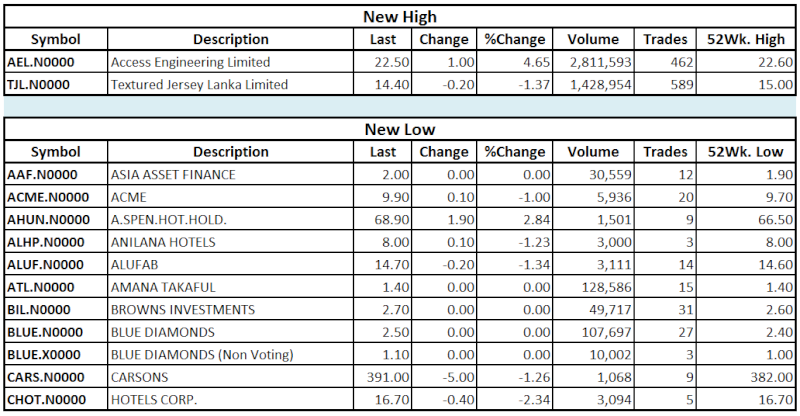 Trade Summary Market - 13/08/2013 Hilo111