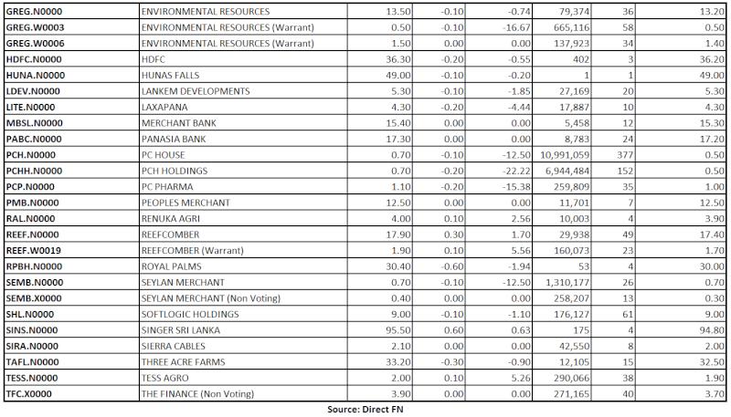 Trade Summary Market - 14/08/2013 Hilo112