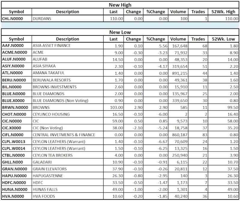 Trade Summary Market - 22/08/2013 Hilo116