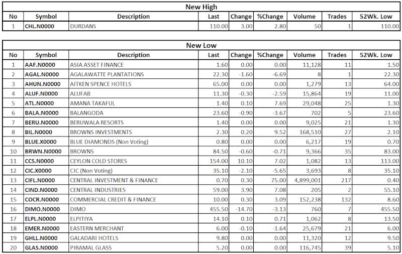 Trade Summary Market - 06/09/2013 Hilo119