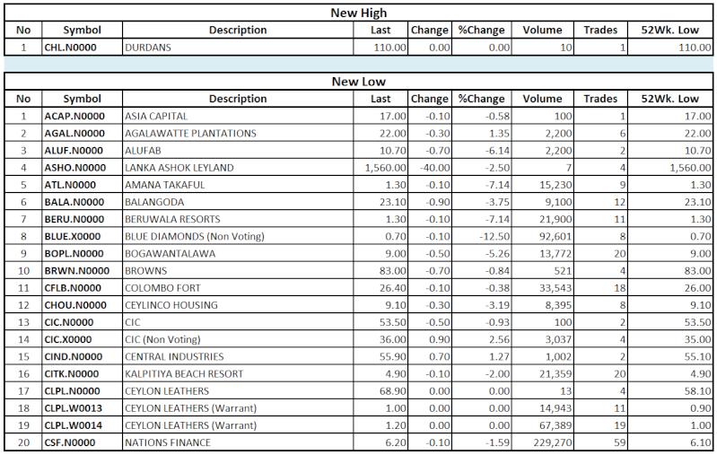 Trade Summary Market - 09/09/2013 Hilo120
