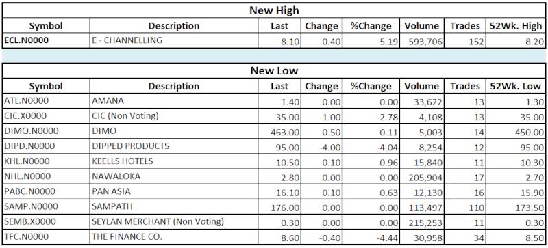 Trade Summary Market - 16/09/2013 Hilo14