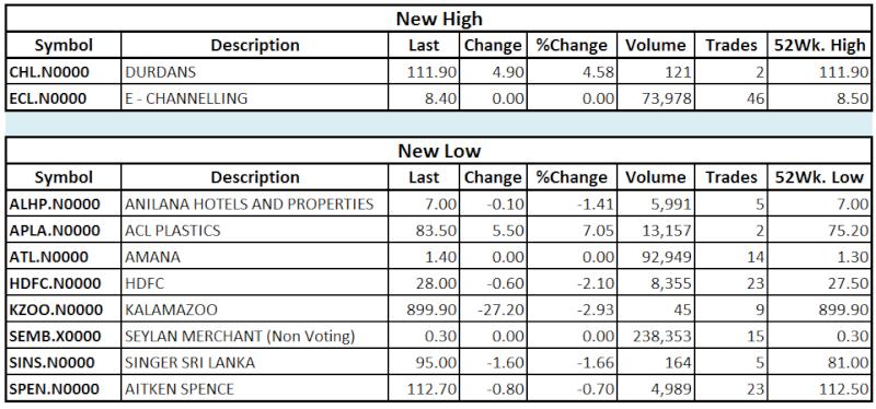 Trade Summary Market - 23/09/2013 Hilo17