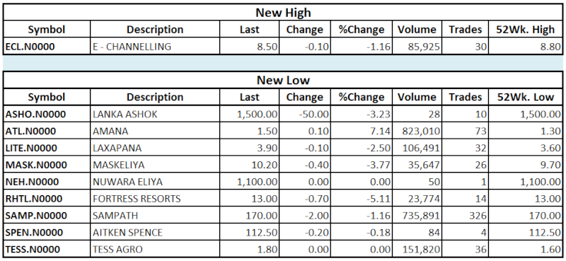 Trade Summary Market - 26/09/2013  Hilo19
