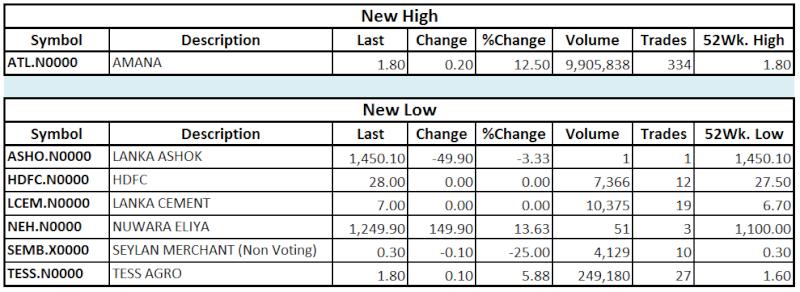 Trade Summary Market - 01/10/2013 Hilo20