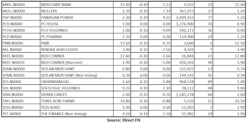 Trade Summary Market - 12/08/2013 Hilo210
