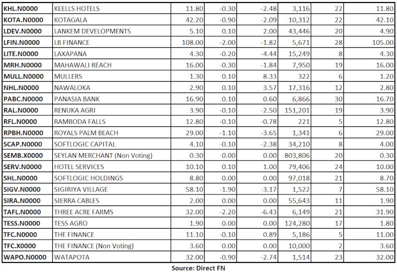 Trade Summary Market - 22/08/2013 Hilo216