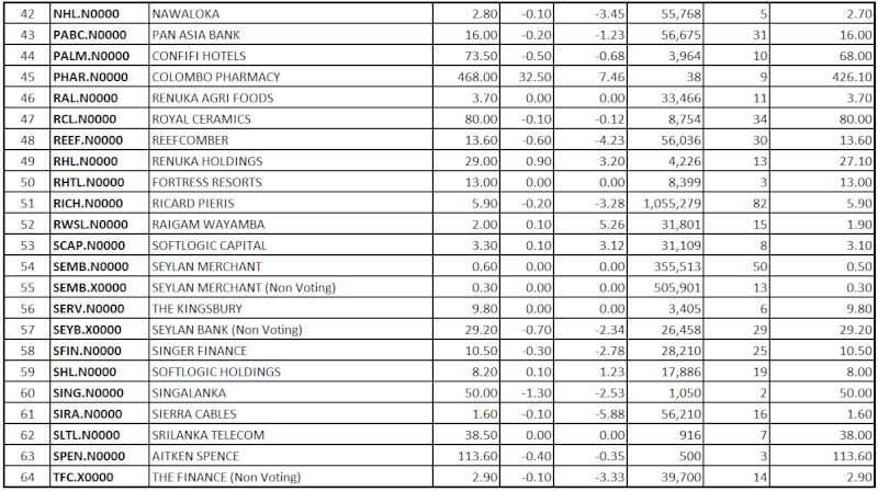 Trade Summary Market - 09/09/2013 Hilo315