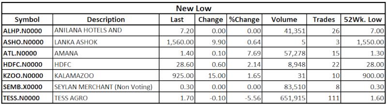 Trade Summary Market - 20/09/2013 Low11