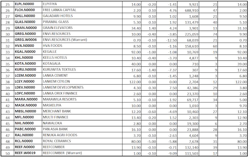 Trade Summary Market - 05/09/2013 Low218