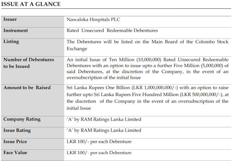 Nawaloka Debenture Issue at a glance Nawa110