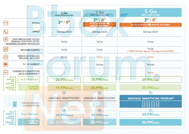 Exclu: Les nouveaux forfaits Sensation 24/24 de Bouygues Telecom Photo110