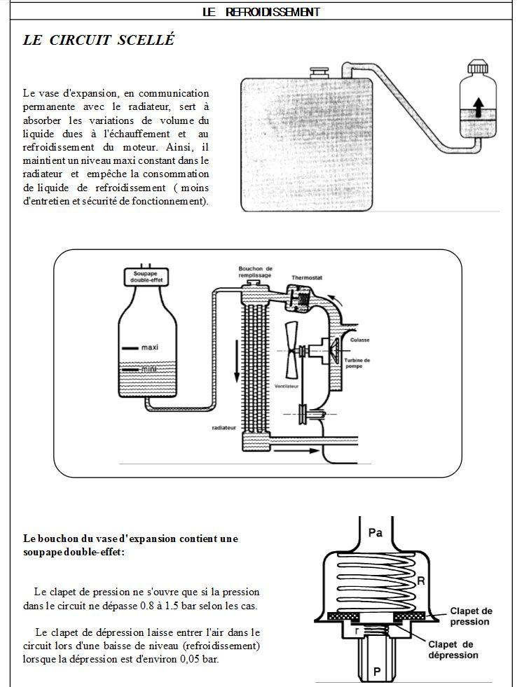 la vérité sur le bouchon de vase d'expansion :D - Page 2 Refroi10