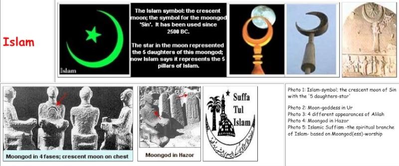 el dios de los musulmanes no es el mismo Dios biblico que adoramos los catolicos Shamas10