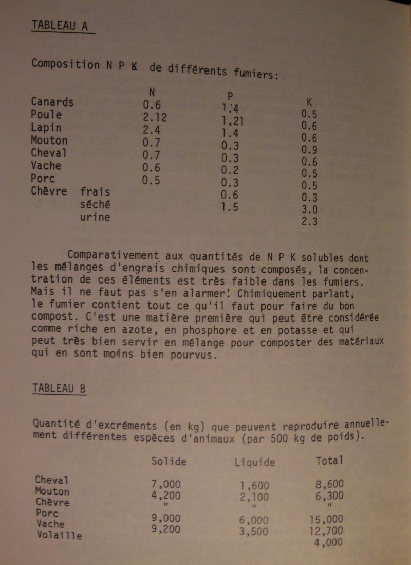 apport en éléments nutritif des principaux engrais naturels Dscn1615