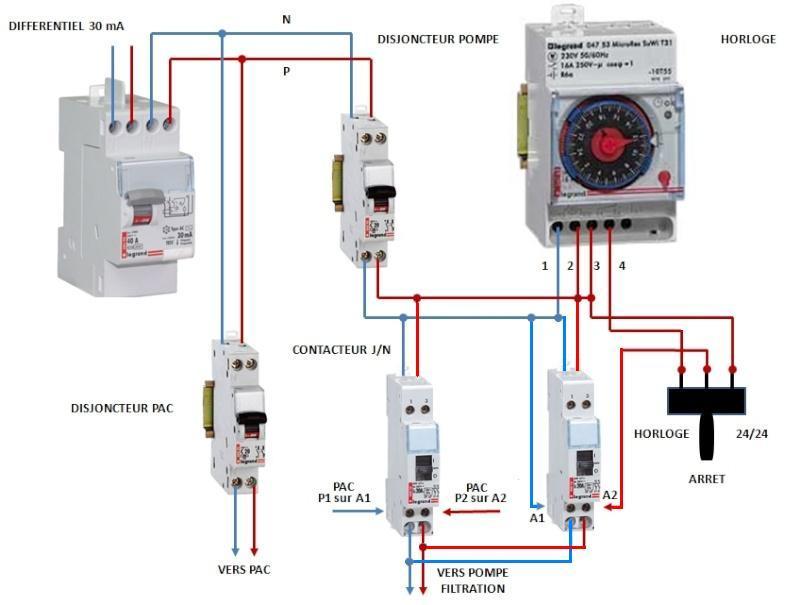 Branchement électrique PAC, electrolyseur et contrôleur PH Tablo_11