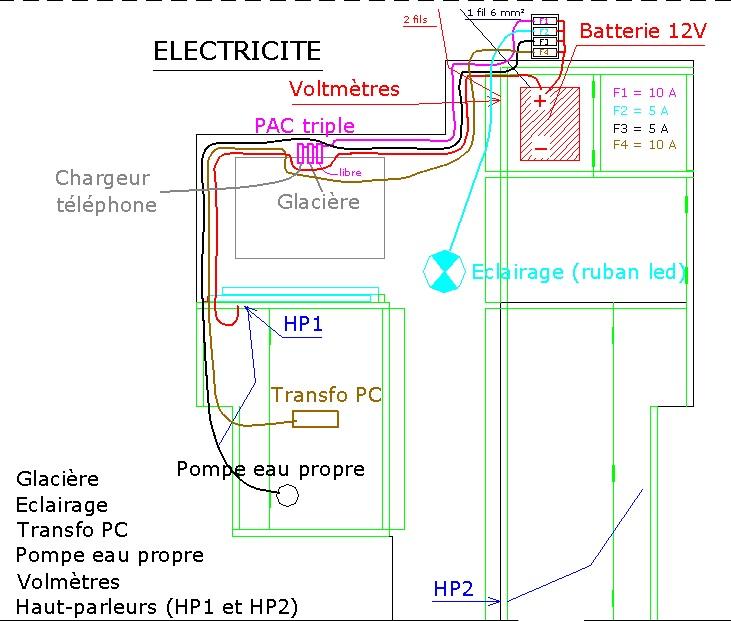 Aménagement intérieur dans un kangoo 1 - Page 6 Electr10