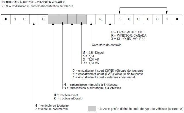 attelage long - conseil pour adapter un attelage s2 court sur un s2 long Captur23