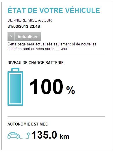 Combien de km après recharge - Page 2 Charge10