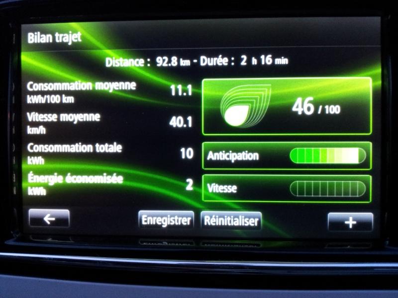 215,1 km sans recharger ! Mieux que les 210 km en NEDC ! 20130814