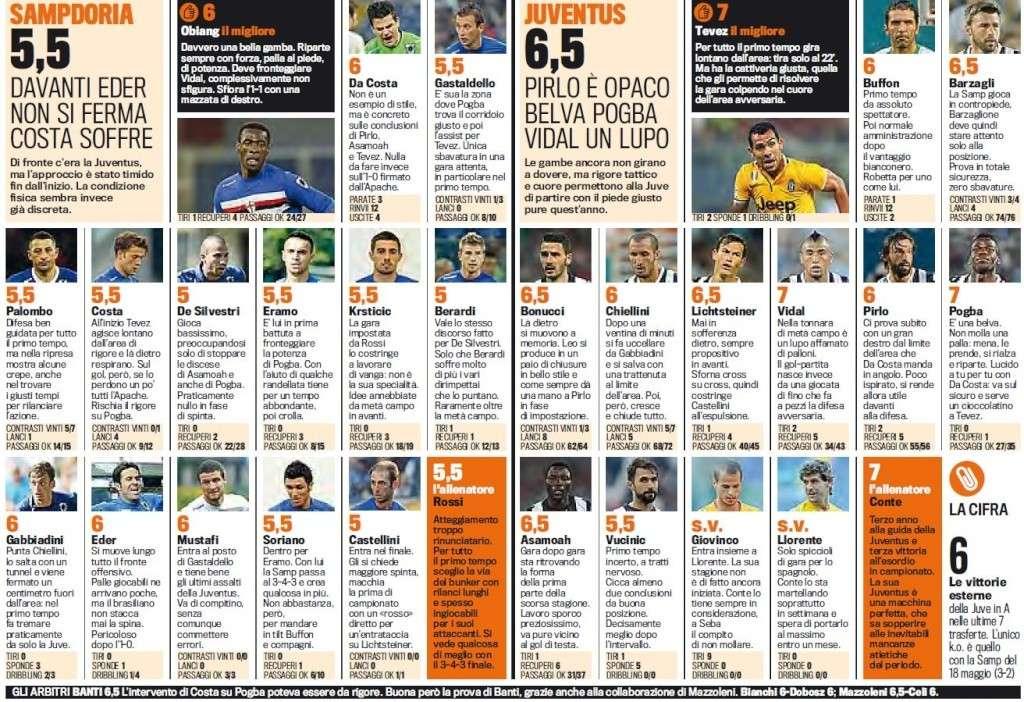 Sampdoria - Juve 2013.08.24., 20:45 SportKlub   Sampju11
