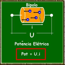 Potência Elétrica Pot210
