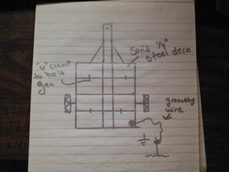 generator trailer build Ncm_0010