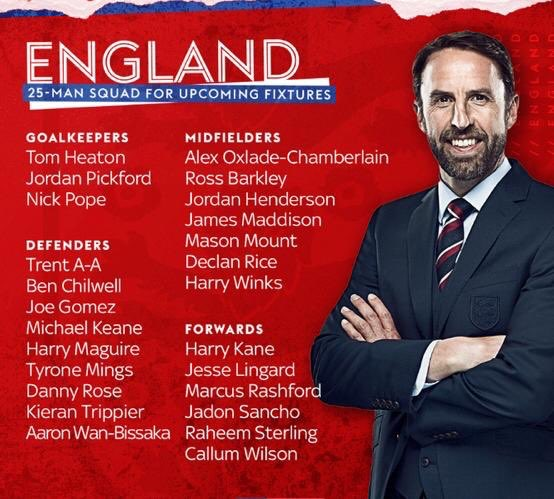 Southgate's England and the next England manager - Page 8 E6851410