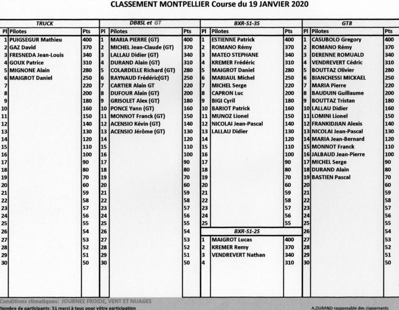 CLASSEMENT MONTPELLIER 19-01-2020 Montpe20