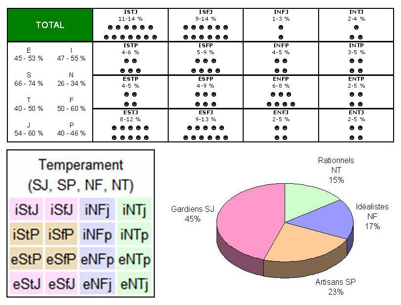 MBTI - Rassemblement de données des membres du site à toute fin utile Recap_12
